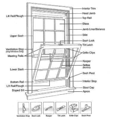 HP PartList furthermore Steel Structure Types Tension  pression Trusses Shell furthermore Ch15 also 151011393730048843 additionally Cricut. on window frame parts drawing